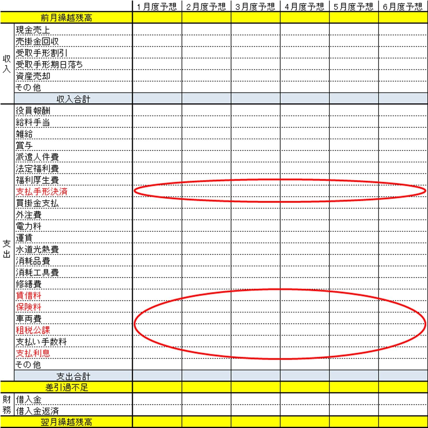 資金繰り表(月次)作成方法HOW TO - 資金繰り表サンプル無料ダウンロード